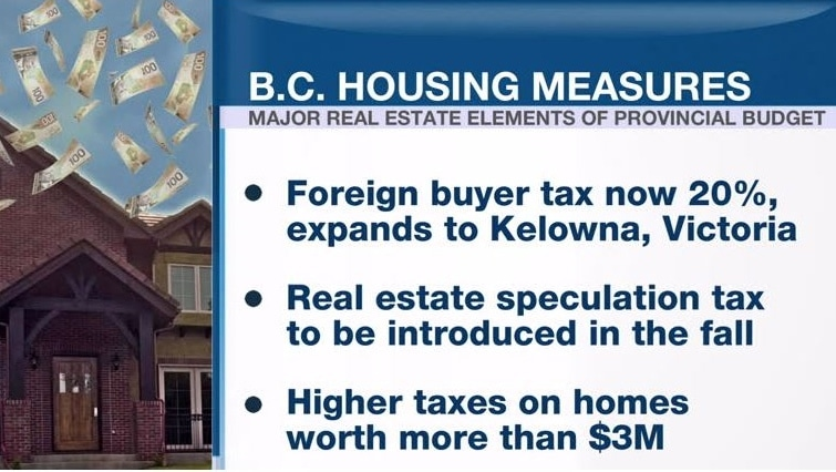 How Will The NDP, BC Speculation Taxes and Foreign Buyers Tax Affect Vancouver Real Estate?